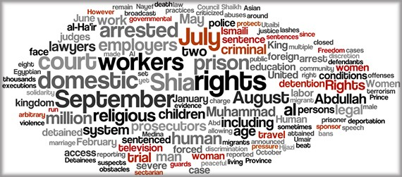 Issues: Women's and Girls' Rights, Migrant Worker Rights, Criminal Justice, Arbitrary Detention, Torture, and Ill-Treatment, Freedom of Expression , Freedom of Religion