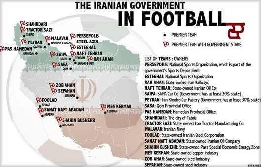 iran-government-football-1