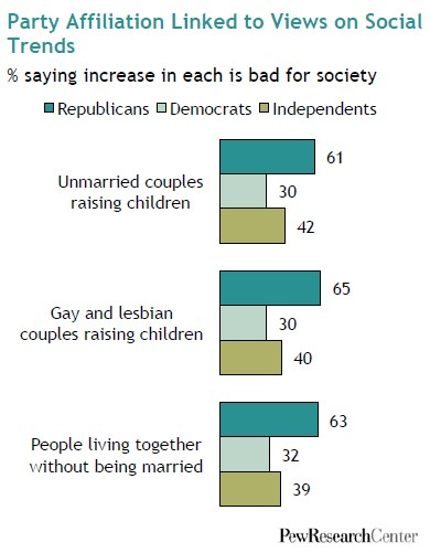 pew-research-center-marriage-obsolete-18