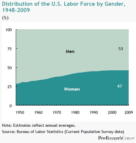 pew-research-center-marriage-obsolete-3