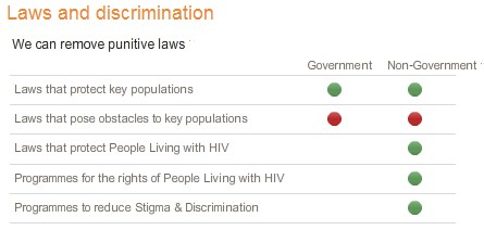 7-laws-and-discrimination-aids-iran