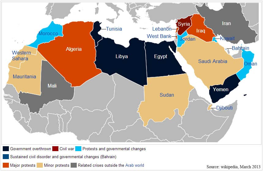 Would the Turkish Model Work in Arab Spring Countries?